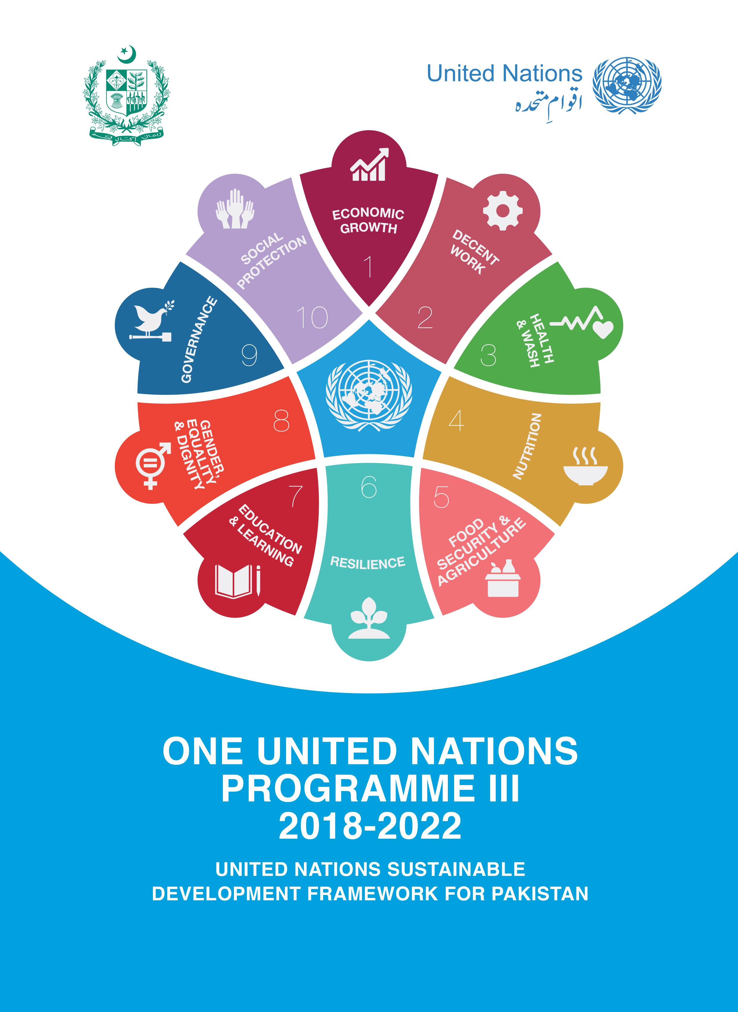 UN Sustainable Development Framework (2018 - 2022)